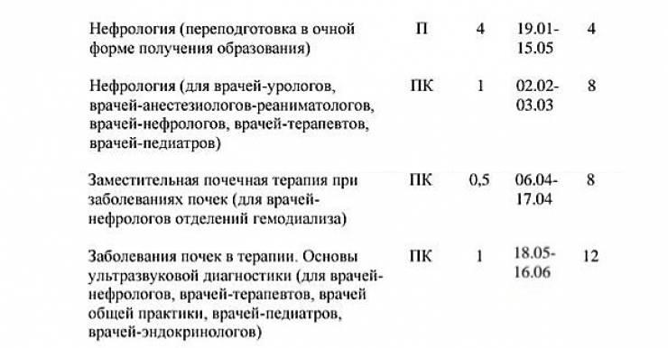 Нефрология: план повышения квалификации и переподготовки руководителей и специалистов здравоохранения Республики Беларусь на 2015 год